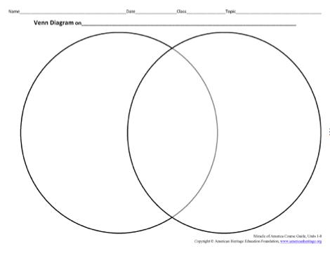 Venn diagram american revolution vatozozdevelopment recent posts ccuart Images